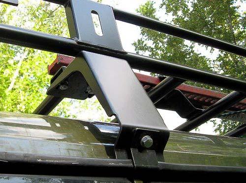 Как это сделано багажник на крышу